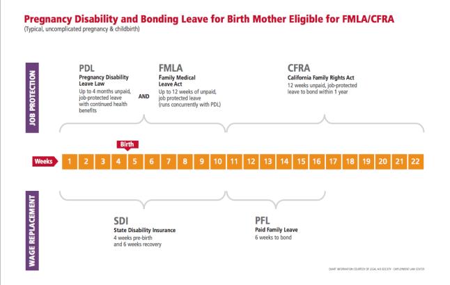 42 Fantastic Grievance Resolution Procedure Flow Chart